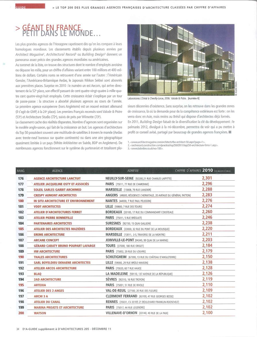 Top 200 architetcural firms in France